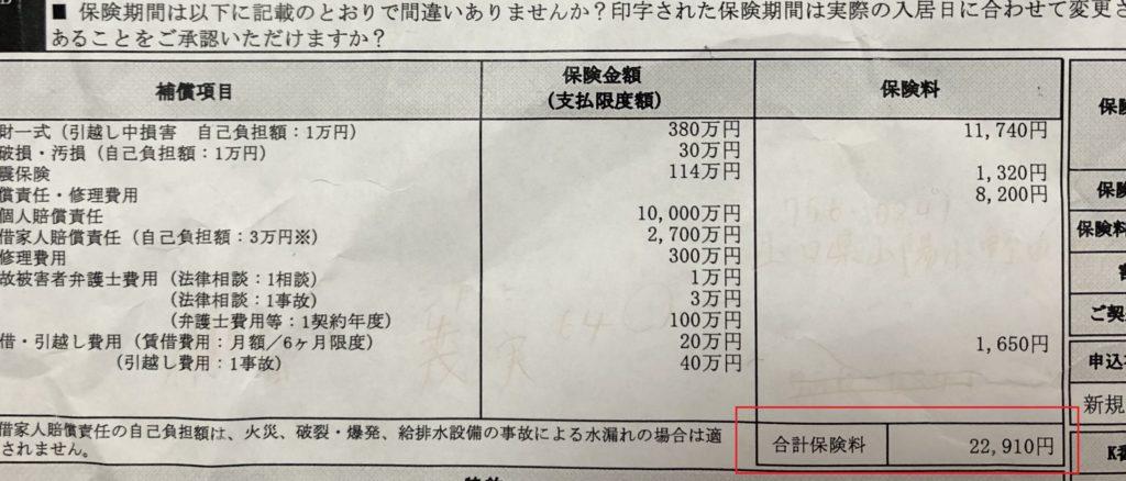 リビングプロテクト総合の保険料
